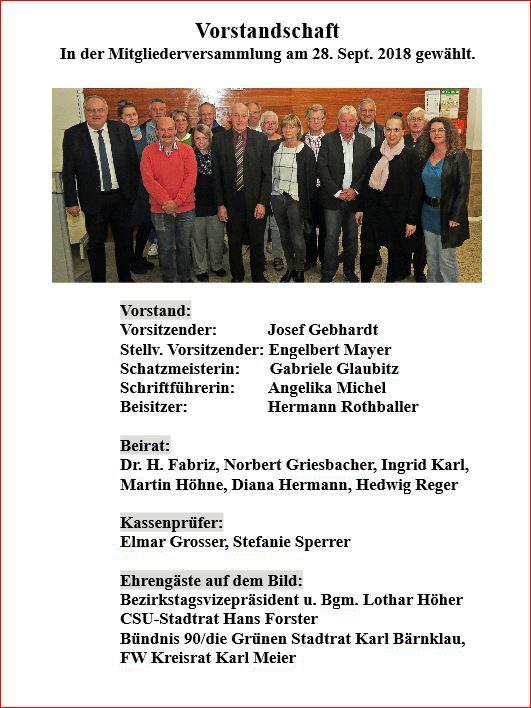 Vorstand 2018